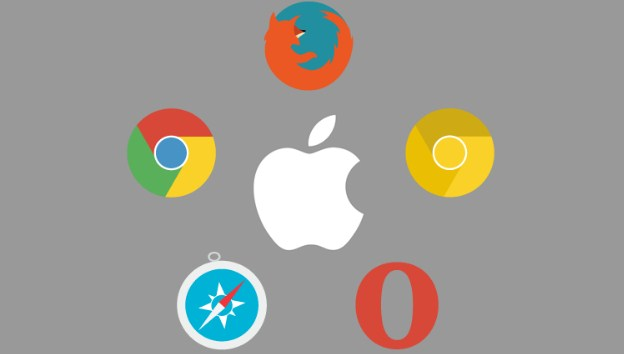 Top 10+ Best Browsers for Mac 2018
